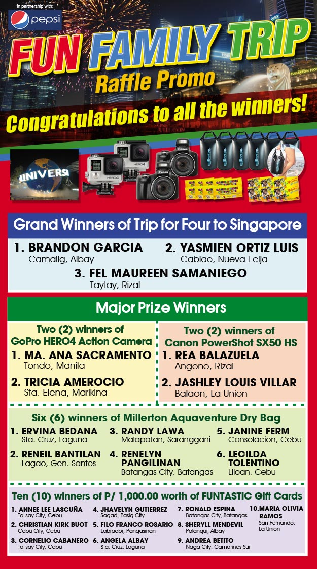 WEB NATIONWIDE PROMOS - WINNERS GRAND AND MAJOR